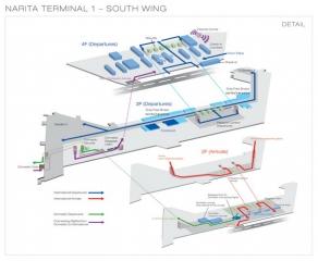 Схема аэропорта Токио